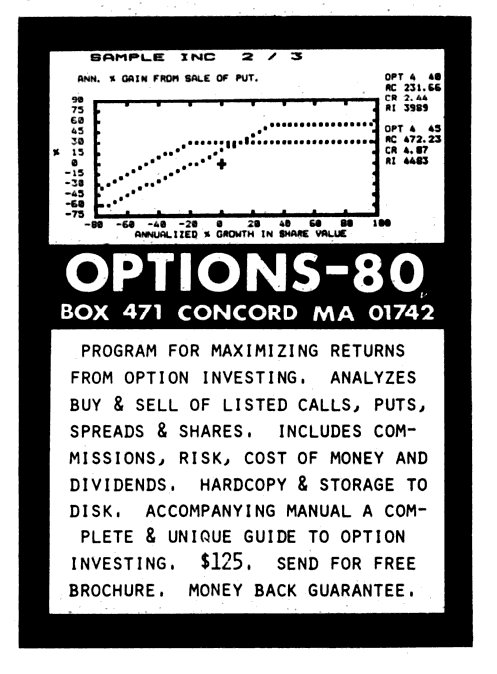 ad-options80